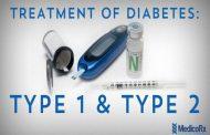 Kiểm tra và chẩn đoán bệnh