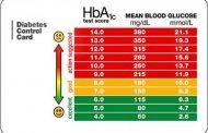 Ngỡ ngàng khi HbA1c cao, dù đường huyết hàng ngày đo vẫn dưới 7 chấm