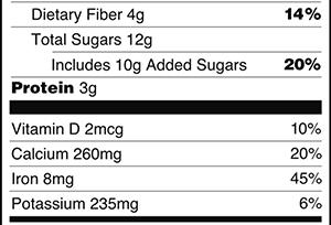 Thành phần dinh dưỡng cần có hàng ngày ( get enough of these nutrients)
